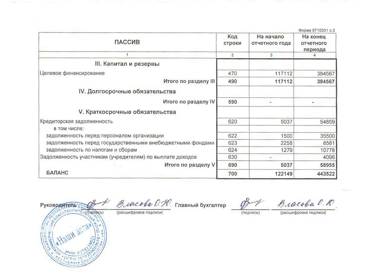 бланк пояснительной записки к отчету в пфр за 2012 год